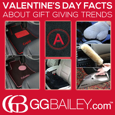 Valentines Day Facts 2015