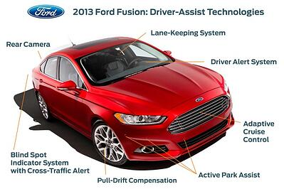 driving assistance trends 2014