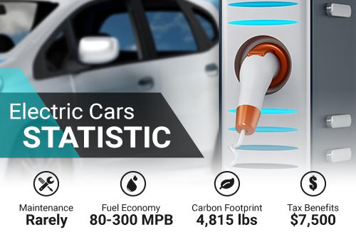 Electric_Cars_Statistics.png