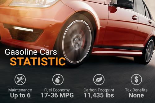 Gasoline_Cars_Statistics.png