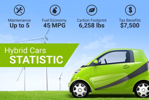 Hybrid Electric Car Stats Statistics Png