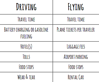 Driving vs. flying pros lists
